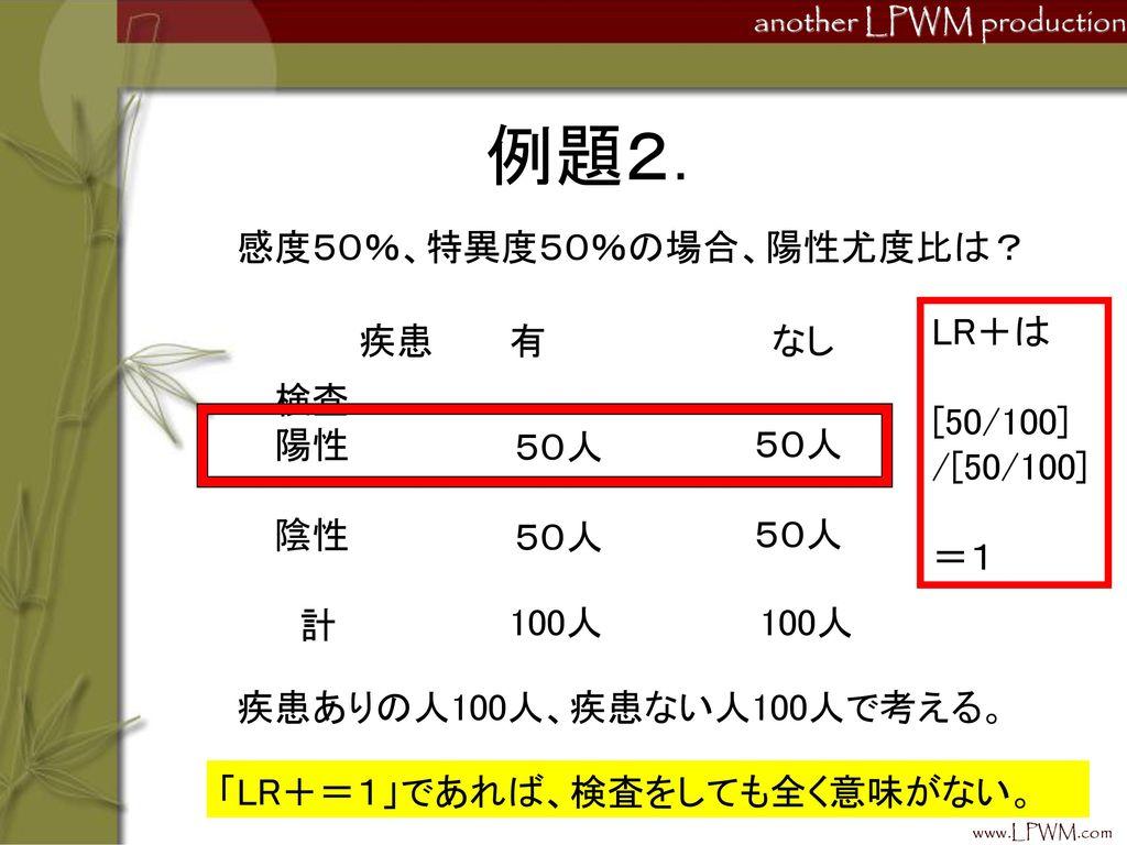 例題2. 感度50%、特異度50%の場合、陽性尤度比は? LR+は [50/100] /[50/100] =1 疾患 有 なし 検査 陽性